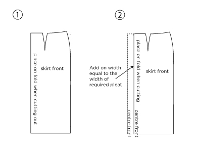 Diagram of How to Alter the Pencil Skirt Sewing Pattern adding a Front Inverted Pleat