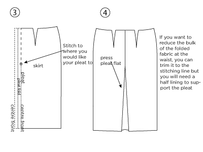 Diagram 2 of How to Alter the Pencil Skirt Sewing Pattern adding a Front Inverted Pleat