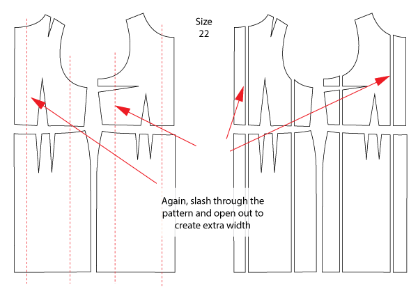 Sewing Patterns and Dressmaking Tutorials, Common Sewing Pattern ...